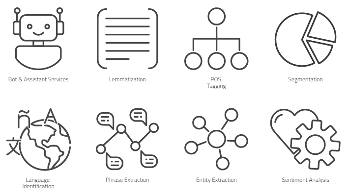 Available APIs' icons