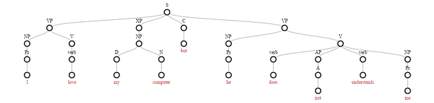 parse_tree.png